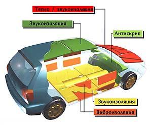 Помощь.  Много слышал и видел новенького о проклейке автомобиля в нашем чудном городе Актау.  Правила сайта.